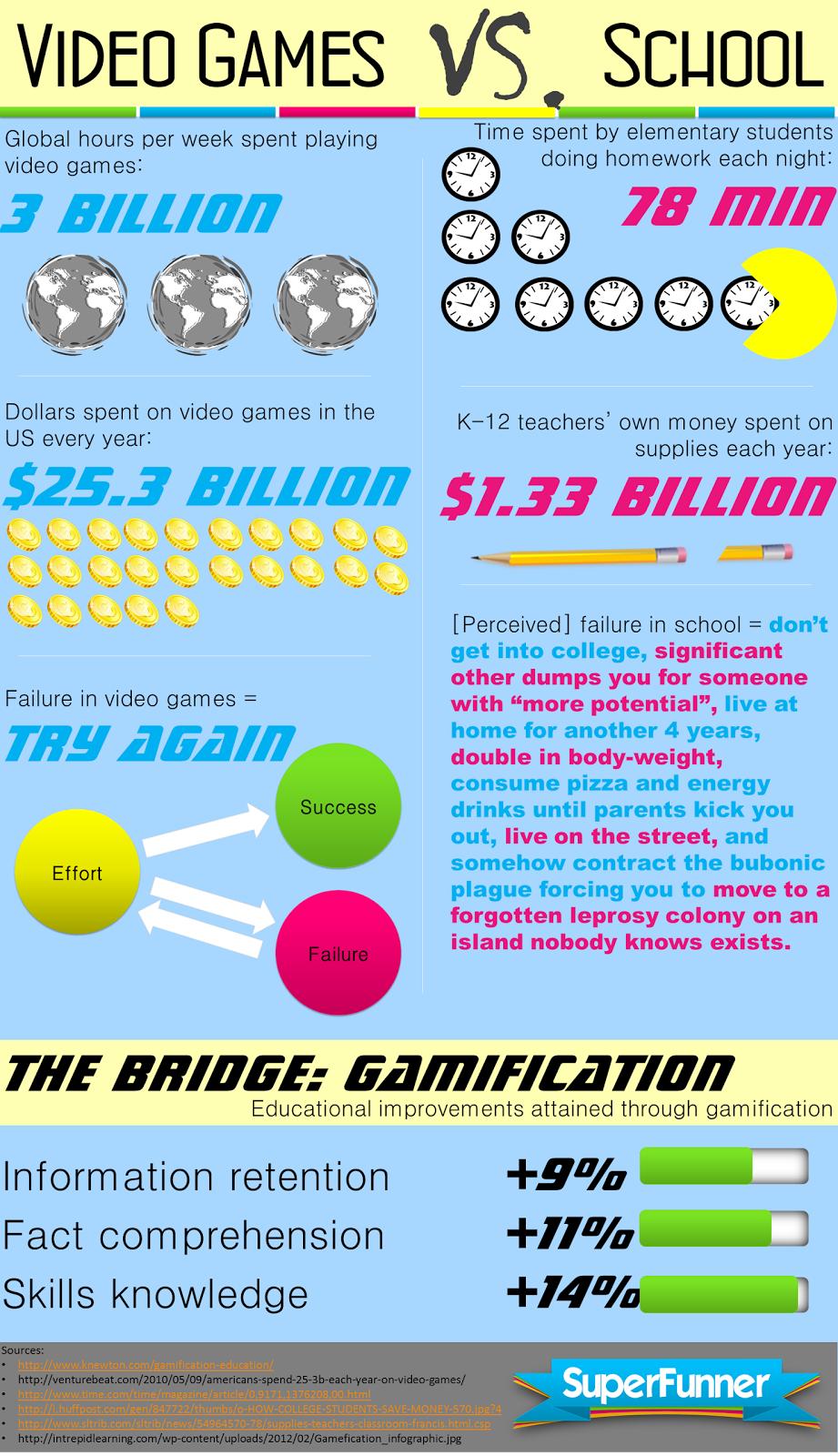elements of gambling essay