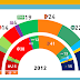 THE NETHERLANDS, March 2015. Peil.nl poll (3)