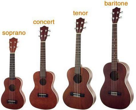 jenis ukulele