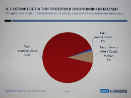 Ειμαστε το 99% αλλα θα τους αφησουμε να μας εξοντωσουν γιατι... ετσι μας αρεσει !