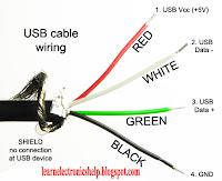 Usb Fan Wiring Diagram on usb motherboard diagram, usb splitter diagram, usb pinout, usb connectors diagram, usb soldering diagram, usb charging diagram, usb cable, circuit diagram, usb computer diagram, usb schematic diagram, usb outlet adapter, usb socket diagram, usb outlets diagram, usb strip, usb controller diagram, usb wire connections, usb color diagram, usb block diagram, usb switch, usb wire schematic,