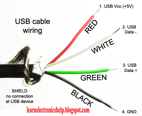 do you know usb cable color code mouse wire connection learn rh learnelectronicshelp blogspot com usb wiring configuration usb wiring color code blue yellow green white