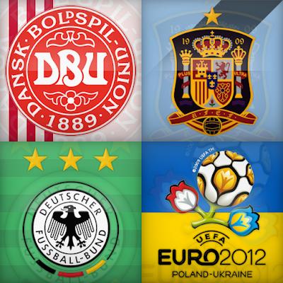Euro 2012 Avatar GIF BBM