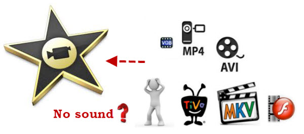 imovie no audio problem find the easy solution to fix it