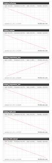 Comparing STP/ECN Brokers #4
