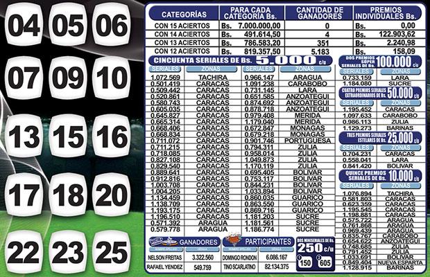 Kino Táchira sorteo 1146