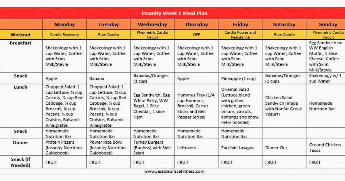 jessica grace fitness insanity week 1 meal plan