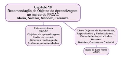 Figura do mapa do Capítulo 10 com link para arquivo PDF