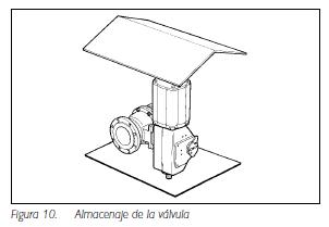 Figura 10. Almacenaje de la válvula