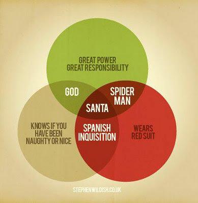 Santa Venn, by Stephen Wildish