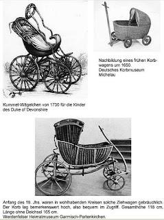 Kinderwagen gestern und heute