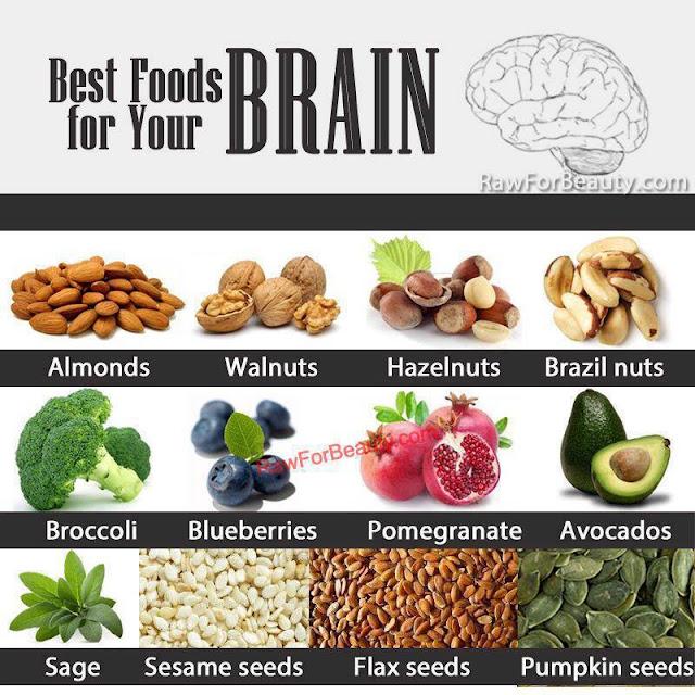 Cognitive enhancer food photo 1