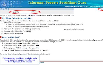 Calon peserta sertifikasi 2014 dapat dicek di sergur.kemdiknas.go.id.