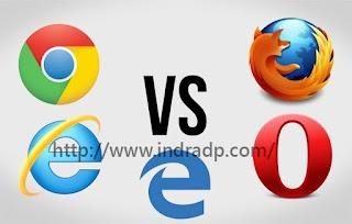 5 Browser Uji Hemat Baterai di Laptop, Mana yang Paling Boros?