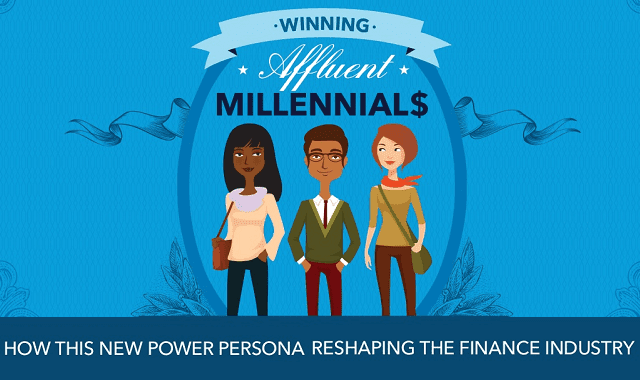 How Affluent Millennials are Reshaping the Future of Finance
