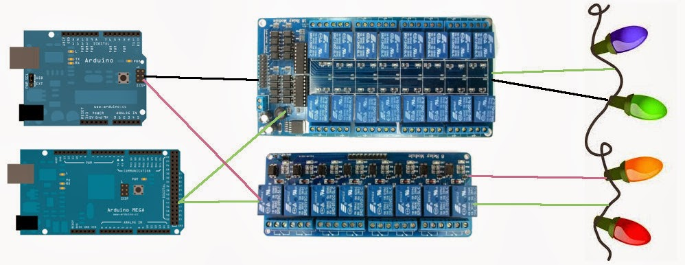 Wire library description for arduino