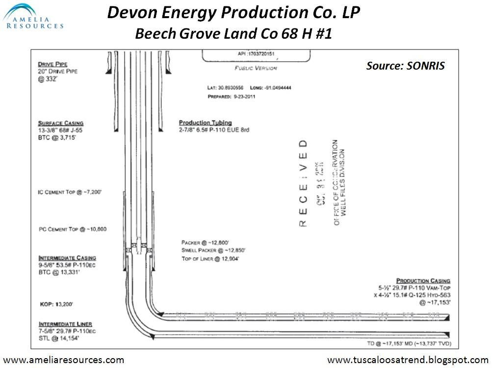 Tuscaloosa Trend Devon Beechgrove Wellbore Diagram