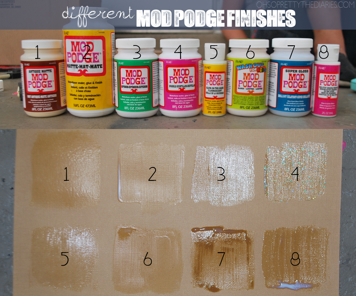 Crafters Corner : THE WONDERS OF MOD PODGE