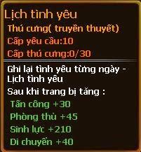 Chỉ số pet Lịch tình yêu gunbao
