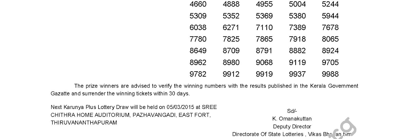 Karunya Plus Lottery KN 46 Result 26-2-2015