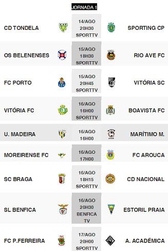 Primeira Liga 2015-2016 1ºJornada