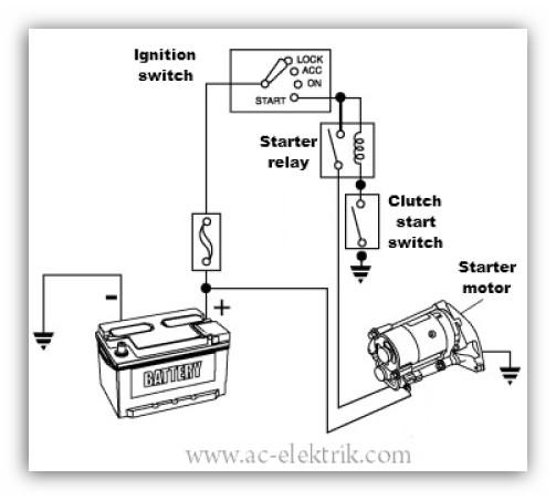 Motor Stater atau dinamo stater merupakan salah satu komponen mesin ...