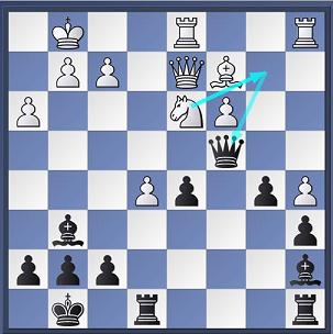 Posición de la partida de ajedrez Bronstein, David (URSS) - Ulvestad, Olaf (USA), Moscú 1946