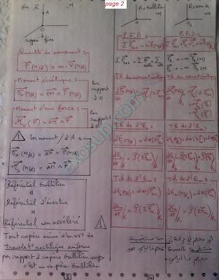 résumé dynamique du point matériel s1