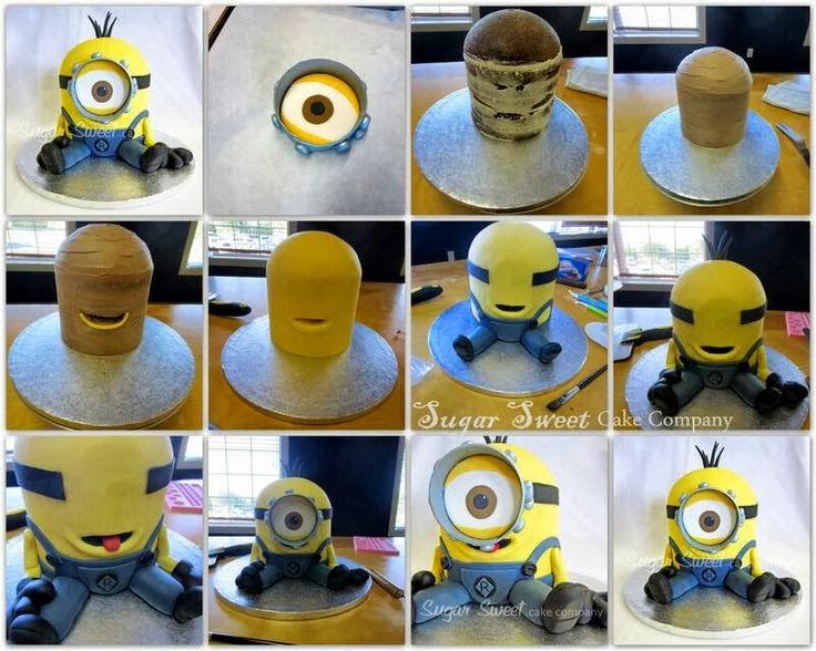 Как сделать миньона из мастики для торта