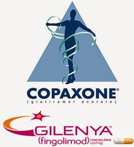 Gilenya News Channel: Comparison - 20.4KB