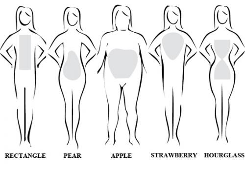Wedding Dress Styles For Body Types 34 Vintage I suggest that if
