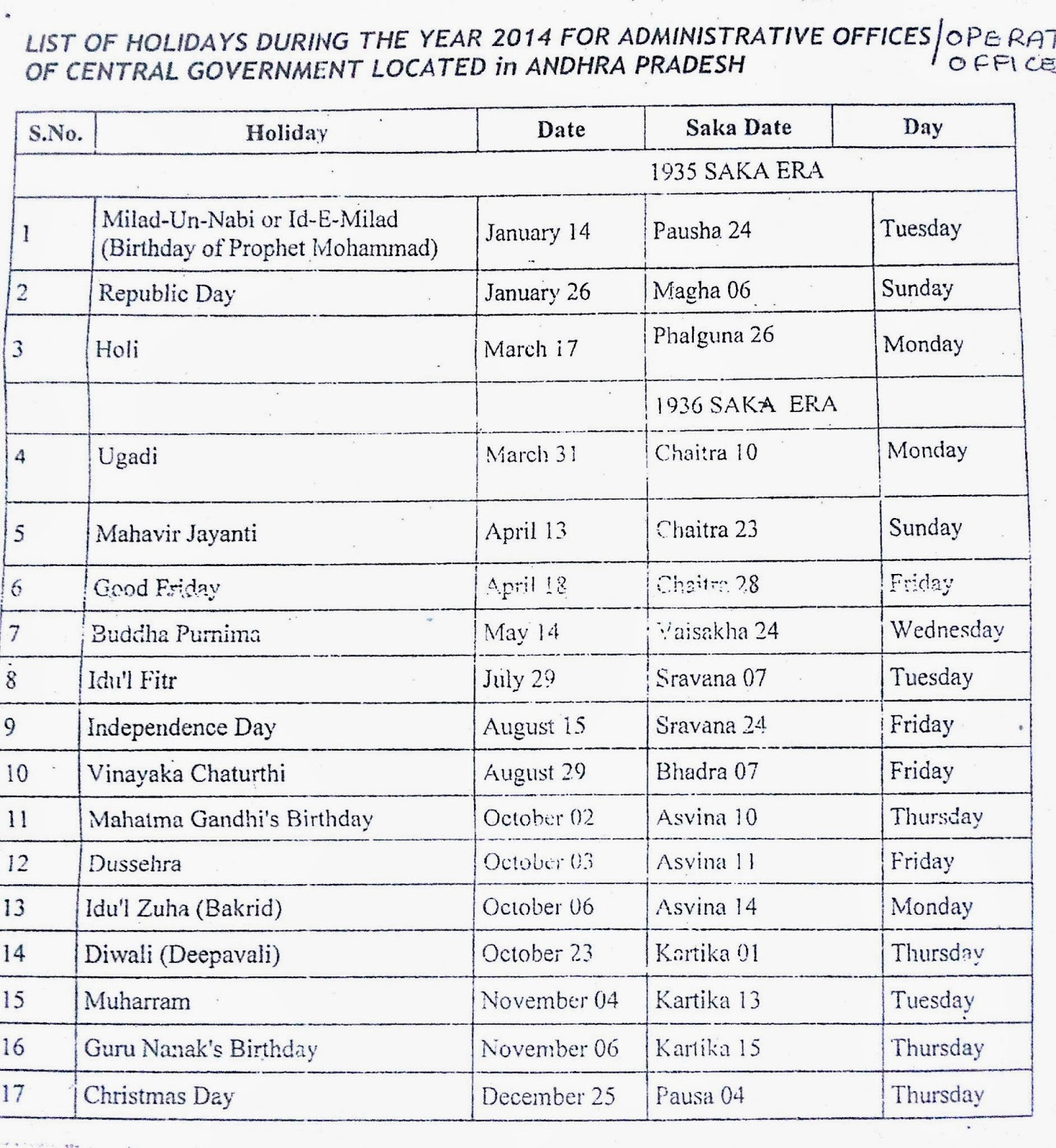 List Of Holidays To Be Observed During The Year 2014 By All Operative And Administrative Offices In APCircle