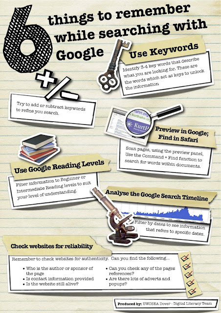 Effective Research with Google - Digital Literacy Dover