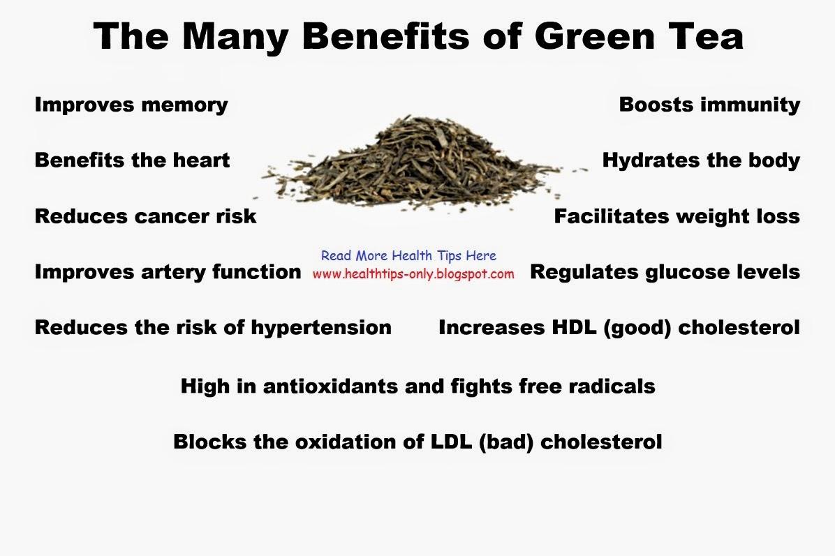 green tea caffeine, green tea diet, green tea for weight loss, green tea extract