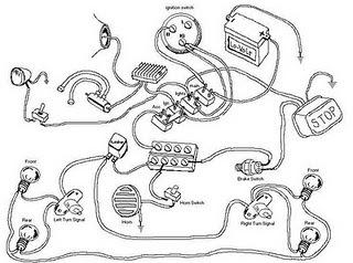 kick ass wiring diagrams rh chopcult com Lowbrow Culture lowbrow customs triumph wiring diagram