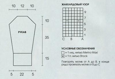 http://www.vyazemsami.ru// Куртка с помпонами Выкройка