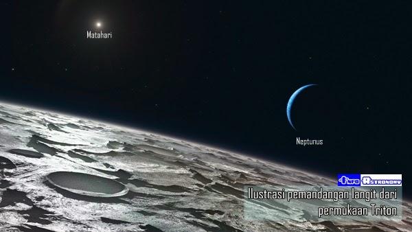 Mengenal Triton, Satelit Alami Terbesar Milik Planet Neptunus