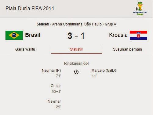 Hasil Pertandingan Brasil VS Kroasia Piala Dunia 2014