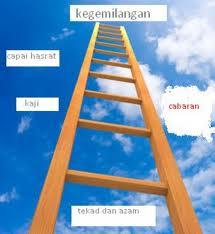 Bahasa Melayu Tahun 3 Sk St Mary Papar Kata Kata Hikmat Usaha Tangga Kejayaan