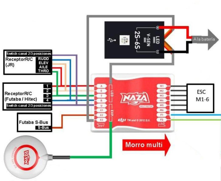 naza crazyrobotics 2016 naza lite wiring diagram at cos-gaming.co