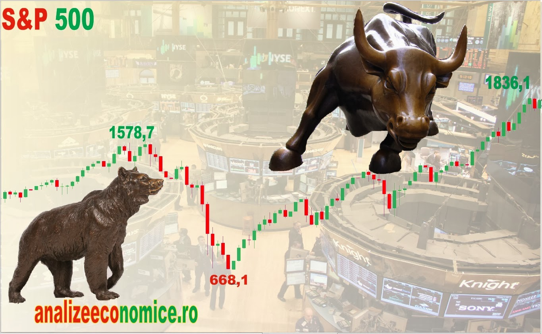 Evoluția S&P500 2007 - 2014