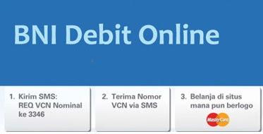 BNI Debit Online