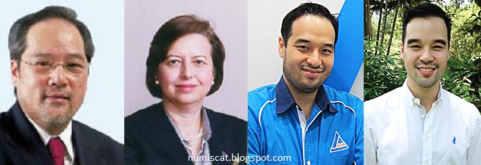 Dato' Dr Zeti Akhtar Aziz