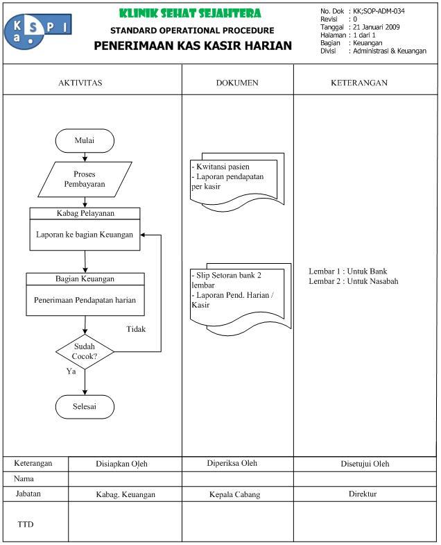 Contoh Sop Keuangan Perusahaan Pdf Editor