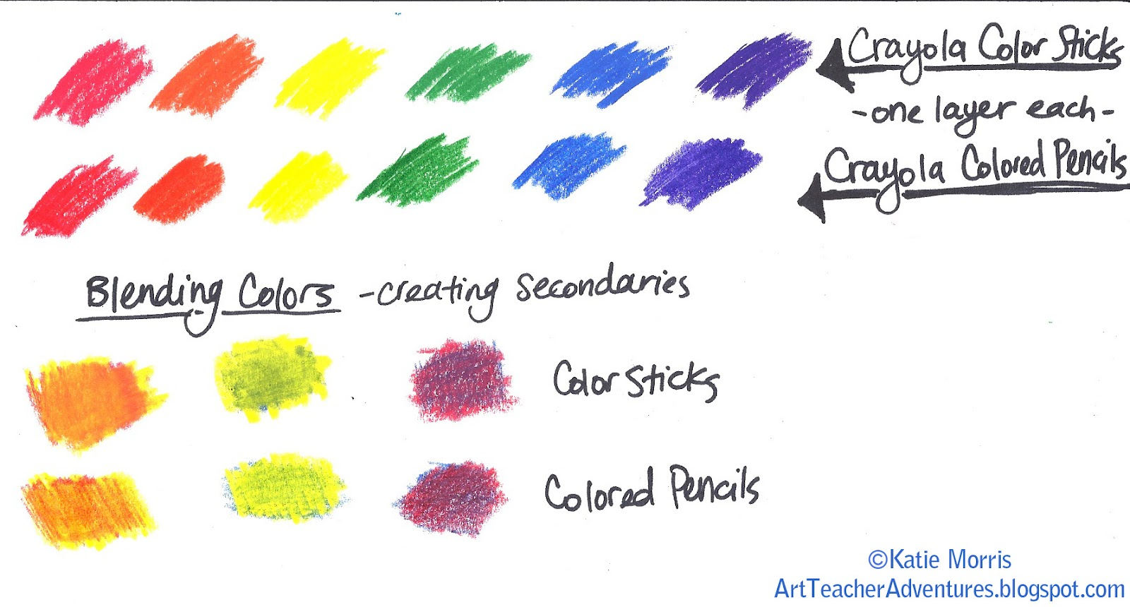 adventures of an art teacher crayola color sticks comparison and