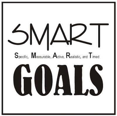 Setting Smart Goals together with Personal Goal Setting Ideas in addition Elements Of A Marketing Plan Smart Objectives further 4th Grade Math Word Wall Ccss Math together with  on smart goals defined