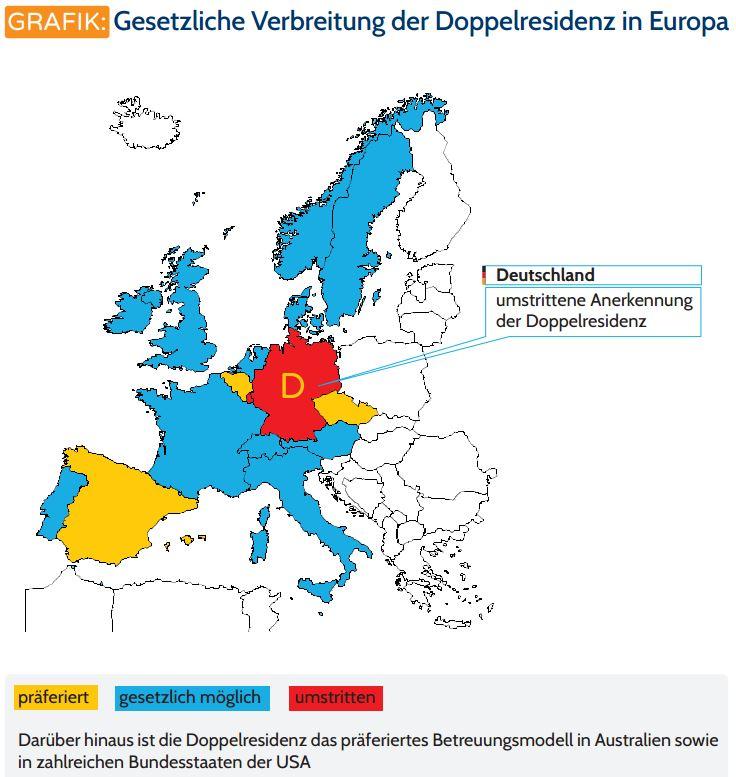 Doppelresidenz in Europa