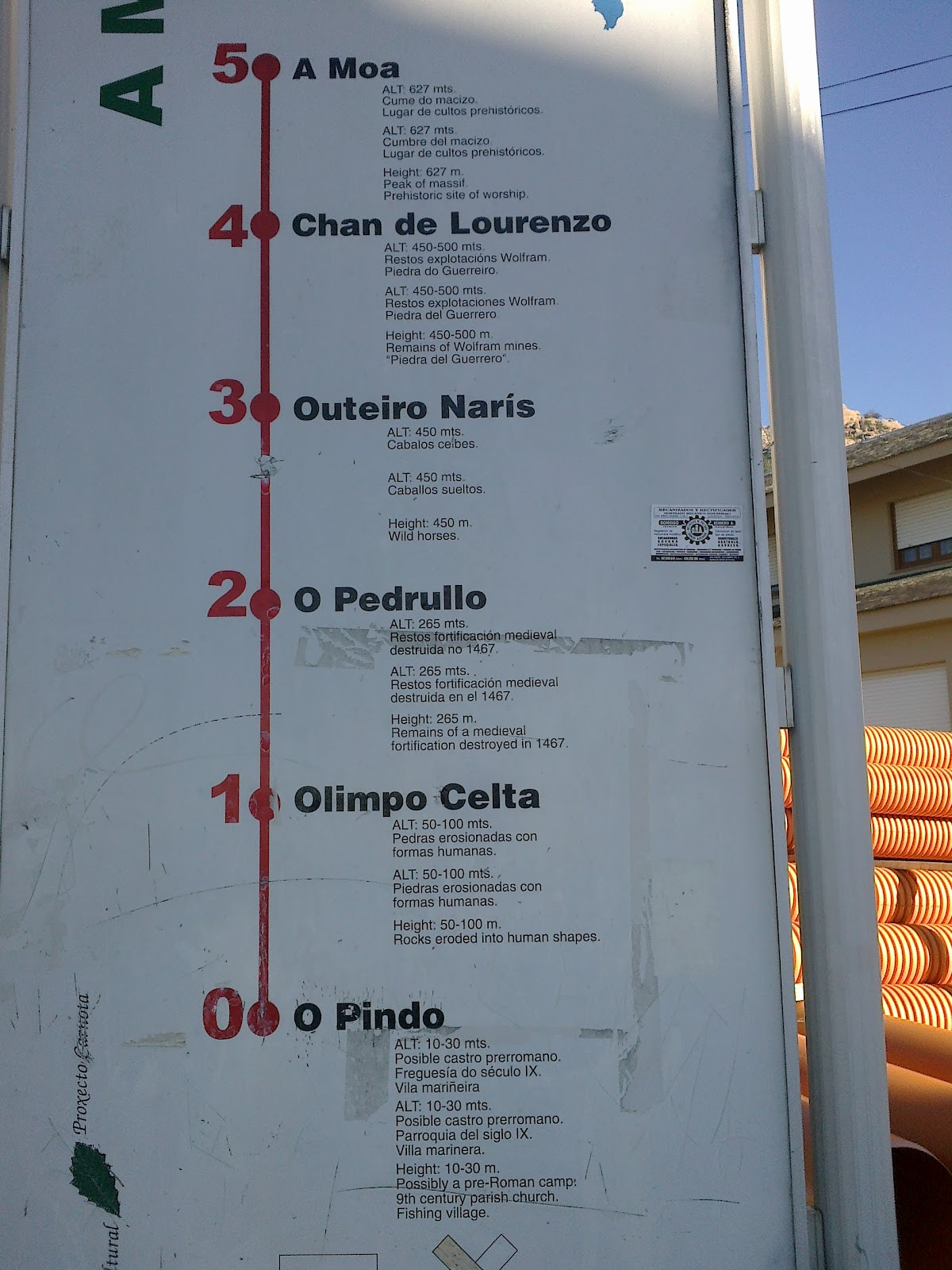 Panel de la Ruta de Ascensión al Monte Pindo