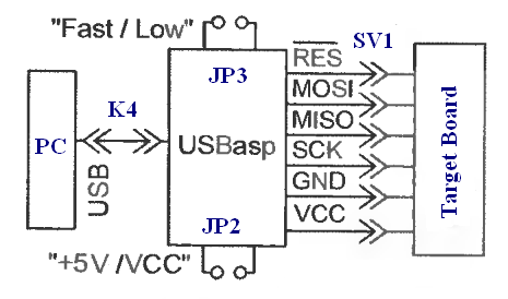 simple programmer avr your usb circuit diagram