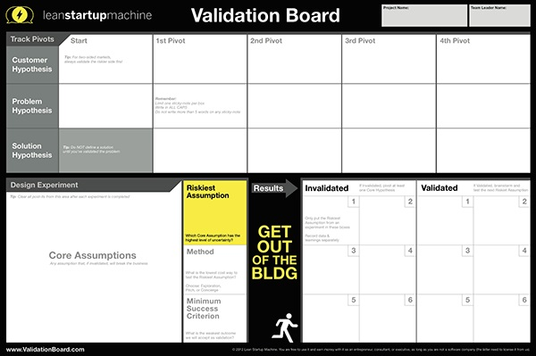 validation board, herramienta para testear Ideas de Negocio